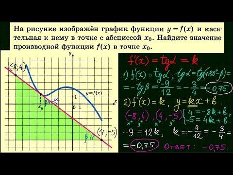 Егэ по математике в 7 решение