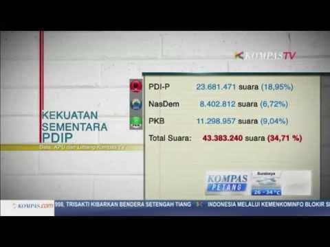 Peta Koalisi Gerindra dan Koalisi PDIP #IndonesiaSATU- Kompas Petang 12 Mei 2014