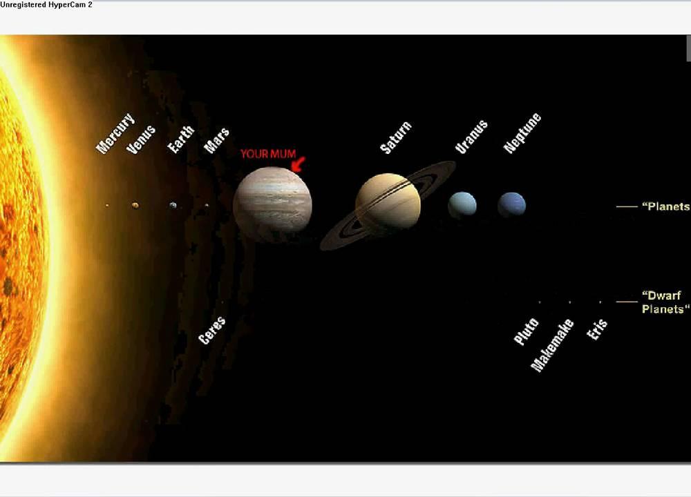 Funny Solar System Diagram