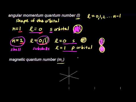 Quantum numbers | Electronic structure of atoms | Chemistry | Khan Academy