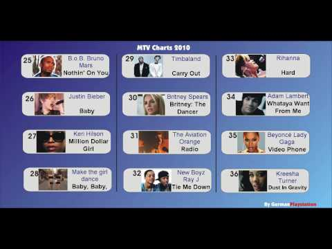 MTV Top Charts 2010 | 1 - 50 HD