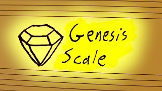 Harry Partch And The Genesis Scale