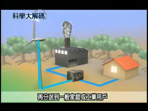 30. 環保再生能源—風力能 - YouTube