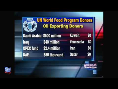Islam, Oil Rich Islamic Countries Give Little To No Aid