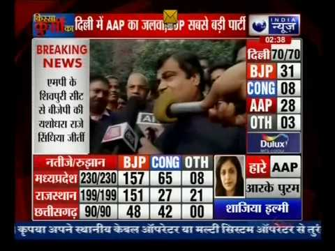 Assembly Elections 2013 : BJP on Way to Victory Trends Show (India News 08-12-13)