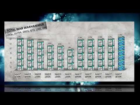 Intel i7 8700K Benchmarks vs i7 6700K | 6950X | 6900K | 6800K | 6850K | i5 6600K | 6500 | i3 6320