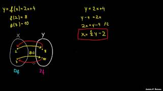 Inverzna funkcija