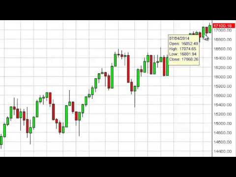 Dow Jones 30 Week Forecast for the week of July 21, 2014, Technical Analysis