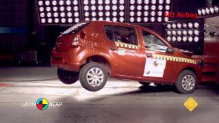 Crash Test Com O Renault Sandero