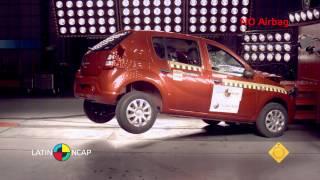 Crash Test Com O Renault Sandero