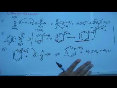Nitracion  del Benceno.flv