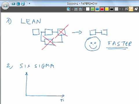 Lean Six Sigma Made Quick and Easy