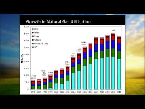 NGC Webinar - The Structure, History and Role of the Natural Gas Industry - 2013-08-22