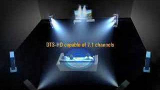 DTS Why 7.1 Surround Sound Is Better