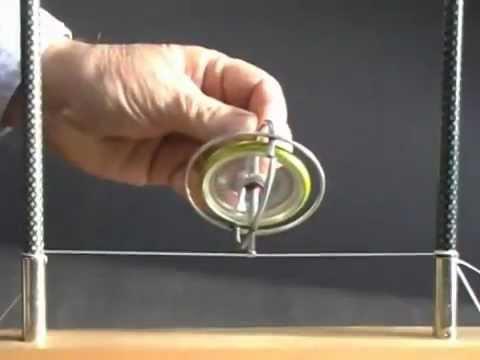 Con quay hồi chuyển - nguyên lý cân bằng của xe 1 bánh
