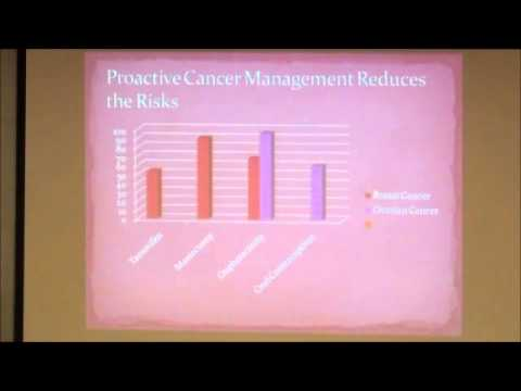 Breast Cancer and Genetic Testing with Dr  Paula Rechner