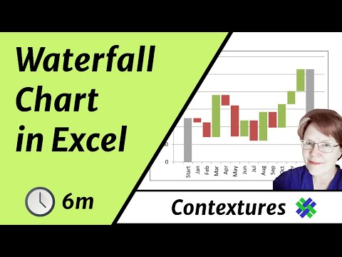 create an excel waterfall chart youtube