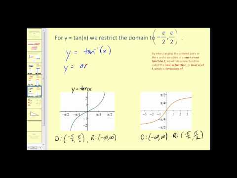 Introduction to Inverse Sine, Inverse Cosine, and Inverse Tangent
