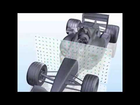 ANSYS Fluid Dynamics Simulation Examples Racecar Flow