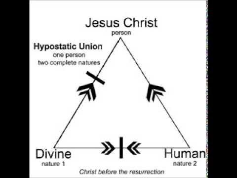 Hypostatic Union.