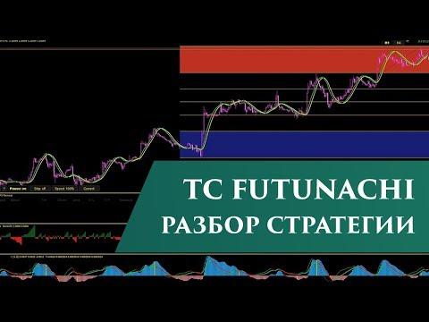 Скальпинговая стратегия Futunachi
