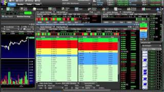 How To Use Level 2 While Trading Stocks Tutorial On
