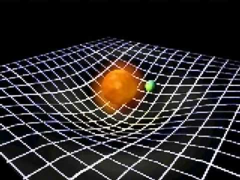 The curvature of space time youtube for Space time curvature
