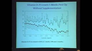 Low Vitamin D Does NOT Cause High Calcium