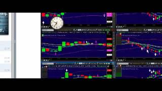 How To Make $5000/month With The Best Binary Option