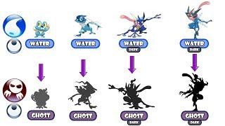 Greninja Evolution Type Swap - Ghost Type.