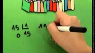Como hallar los divisores de un número