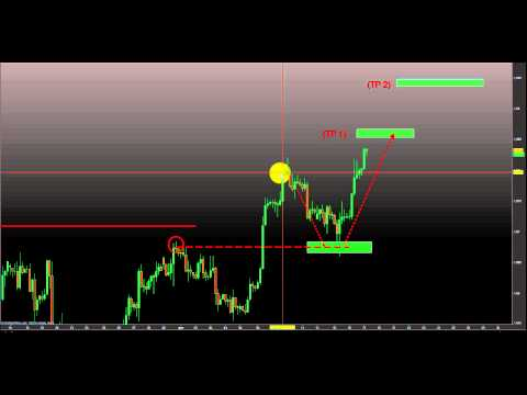 GBP/USD: Video Analisi del 17 Febbraio 2014