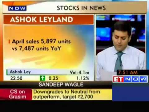 Stocks In News: Sun Pharma, Suzlon, Infosys