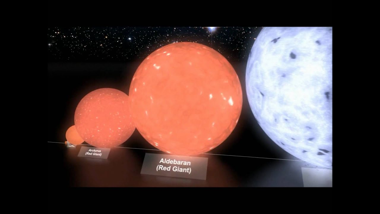 biggest star in the universe - photo #7