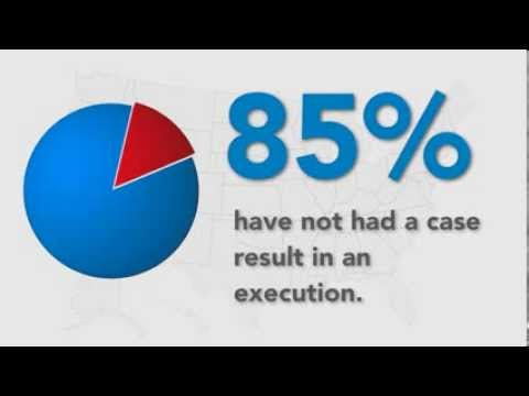 Capital Punishment By The United States Federal Government