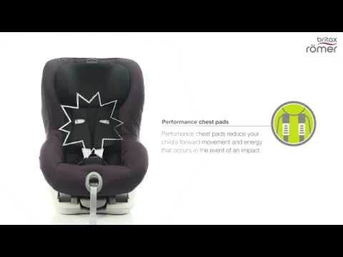 Britax Römer King II LS Group 1 Car Seat Black Series
