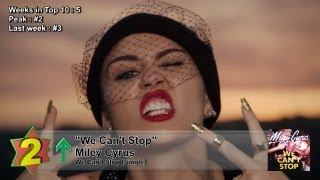 Top 10 Songs - Week Of August 3, 2013