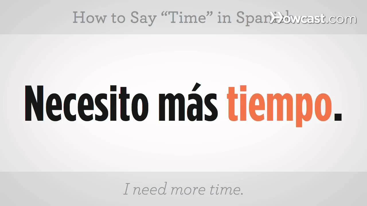 How to say the date in spanish in Perth