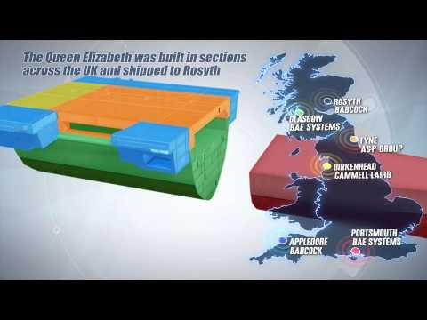 HMS Queen Elizabeth Facts