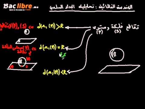 هندسة فضئة - تقاطع فلكة و مستوى