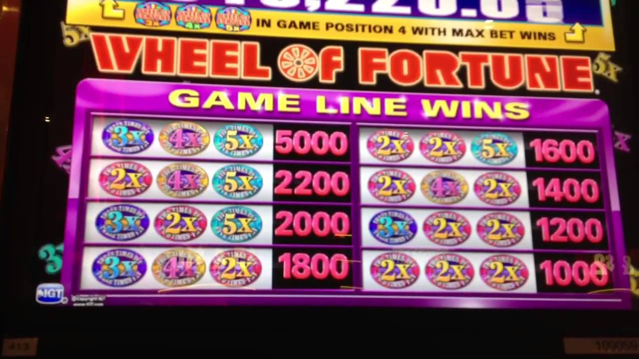 Play slot machines online for free wheel of fortune poker-casino porno-online online-gambling