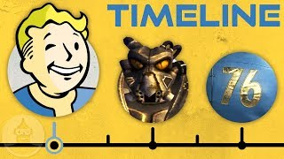 The Complete Fallout Timeline - From The Great War to Fallout 4   The Leaderboard