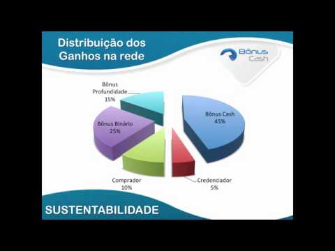 APRESENTAÇÃO OFICIAL BONUS CASH
