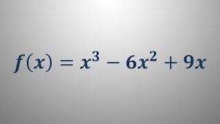 Risanje grafa funkcije – primer 4
