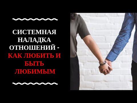 2.2 Системная наладка отношений - (ИНТРОВЕРСИЯ) - Очистка головы от ментального мусора