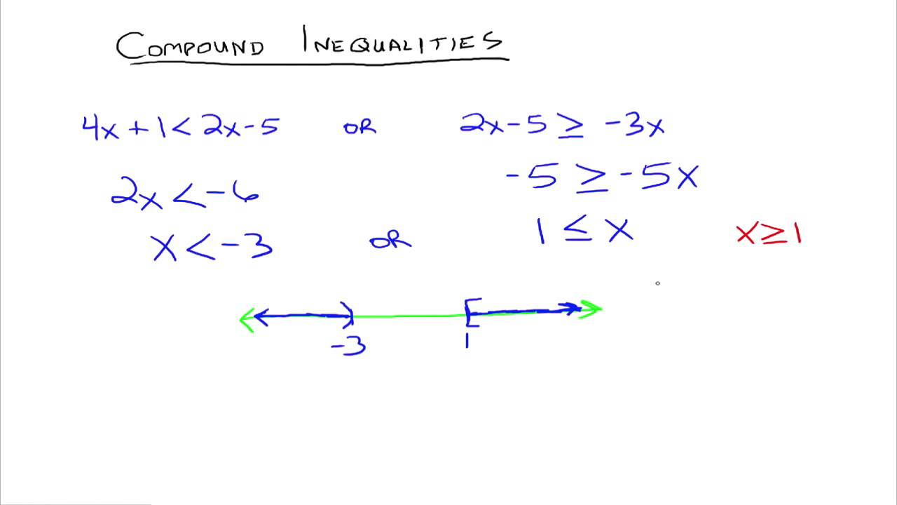 solving inequalities Basic rules in this section, you will learn how so solve inequalities solving'' an inequality means finding all of its solutions a solution'' of an inequality is .