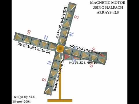 Halbach magnetic motor youtube for Halbach array motor generator