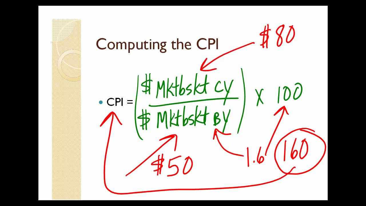 how to work out cpi index