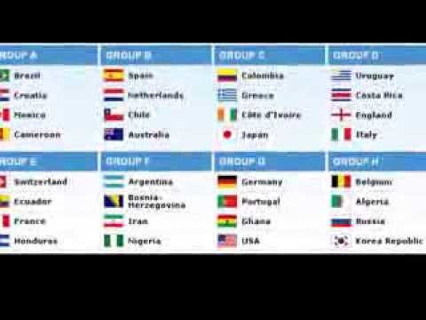 FIFA World Cup 2014 FULL Predictions.