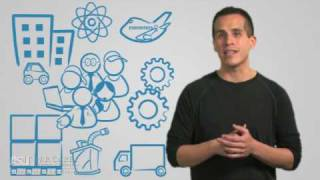 Module 1: What Is Supply Chain Management? (ASU-WPC-SCM